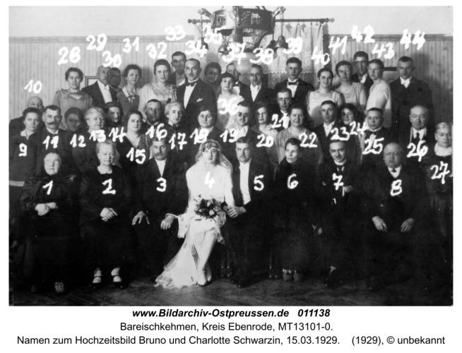 Baringen, Namen zum Hochzeitsbild Bruno und Charlotto Schwarzin, 15.03.1929