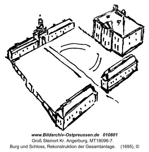 Groß Steinort Krs Angerburg, Burg und Schloss, Rekonstruktion der Gesamtanlage