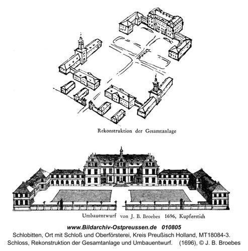 Schlobitten, Schloss, Rekonstruktion der Gesamtanlage und Umbauentwurf
