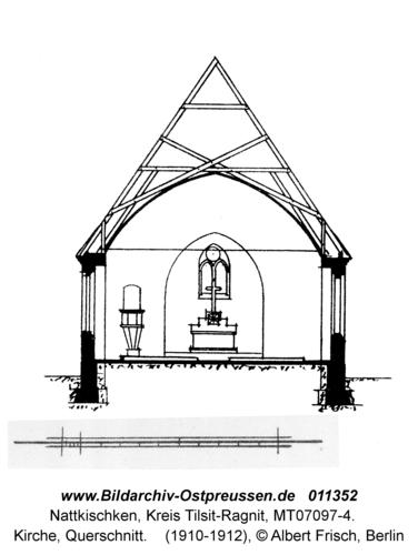 Nattkischken, Kirche, Querschnitt