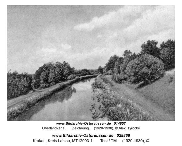 Oberlandkanal, Zeichnung