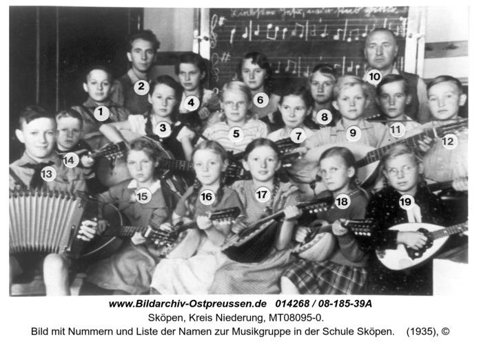 Sköpen, Bild mit Nummern und Liste der Namen zur Musikgruppe in der Schule Sköpen